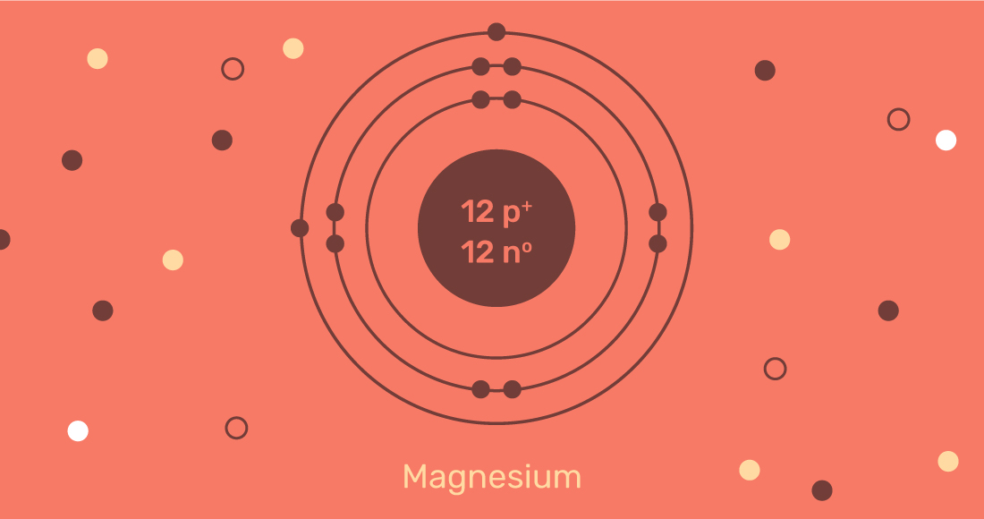 Fasting and Magnesium
