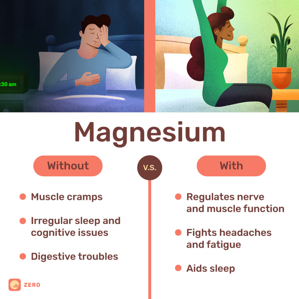 Cool Why You Need Magnesium On A Fast Zero Pabps2019 Chair Design Images Pabps2019Com